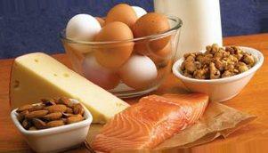 белки помогает при похудение