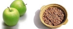 что можно есть при гречневой диете